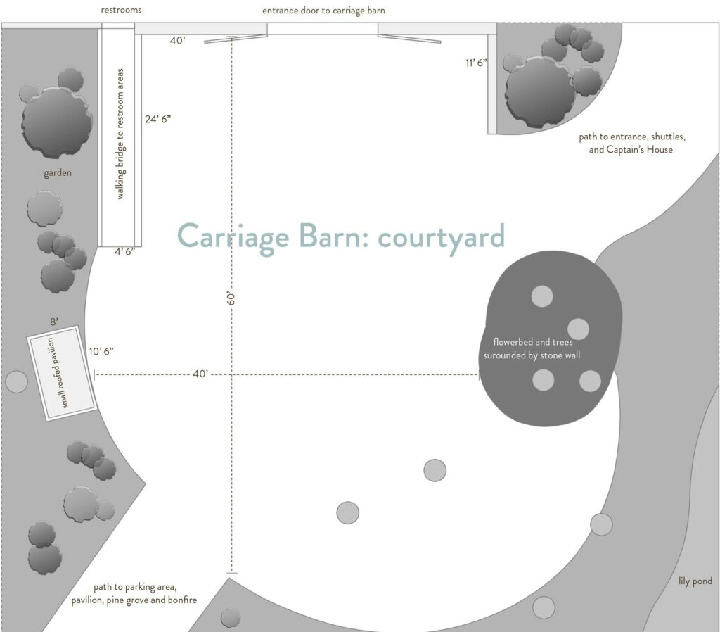Diagram: courtyard in front of the carriage barn
